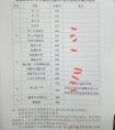 关于2020年邯郸市中考录取分数线大全